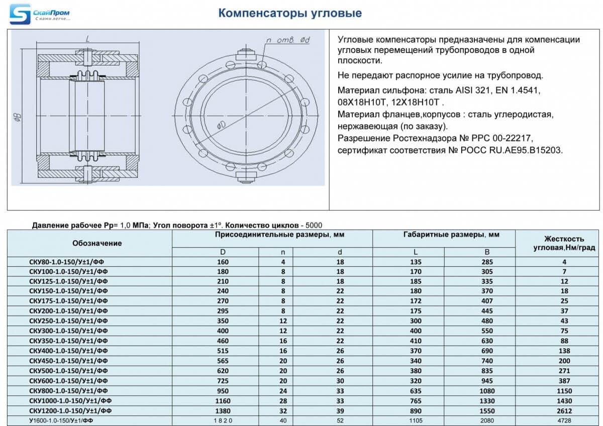 Электропривод ЭП4В-Б-250-63
