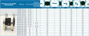 Параметры фланцевых компенсаторов EPDM