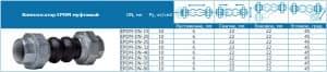 Параметры муфтовых компенсаторов EPDM