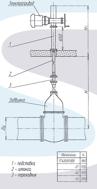Колонка управления задвижкой под электропривод