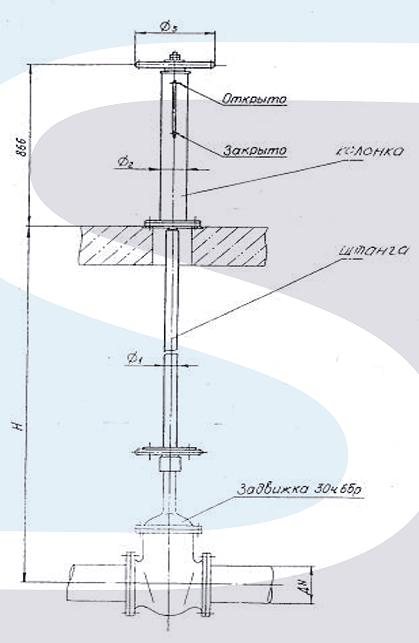 Колонка управления задвижкой с ручными приводом