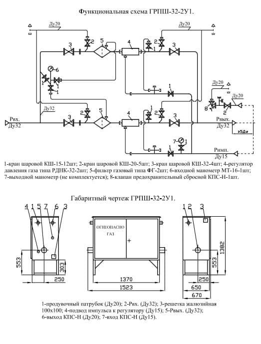Схема ГРПШ-32 3-2У1