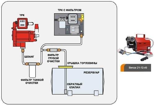 Схема подключения ТРК